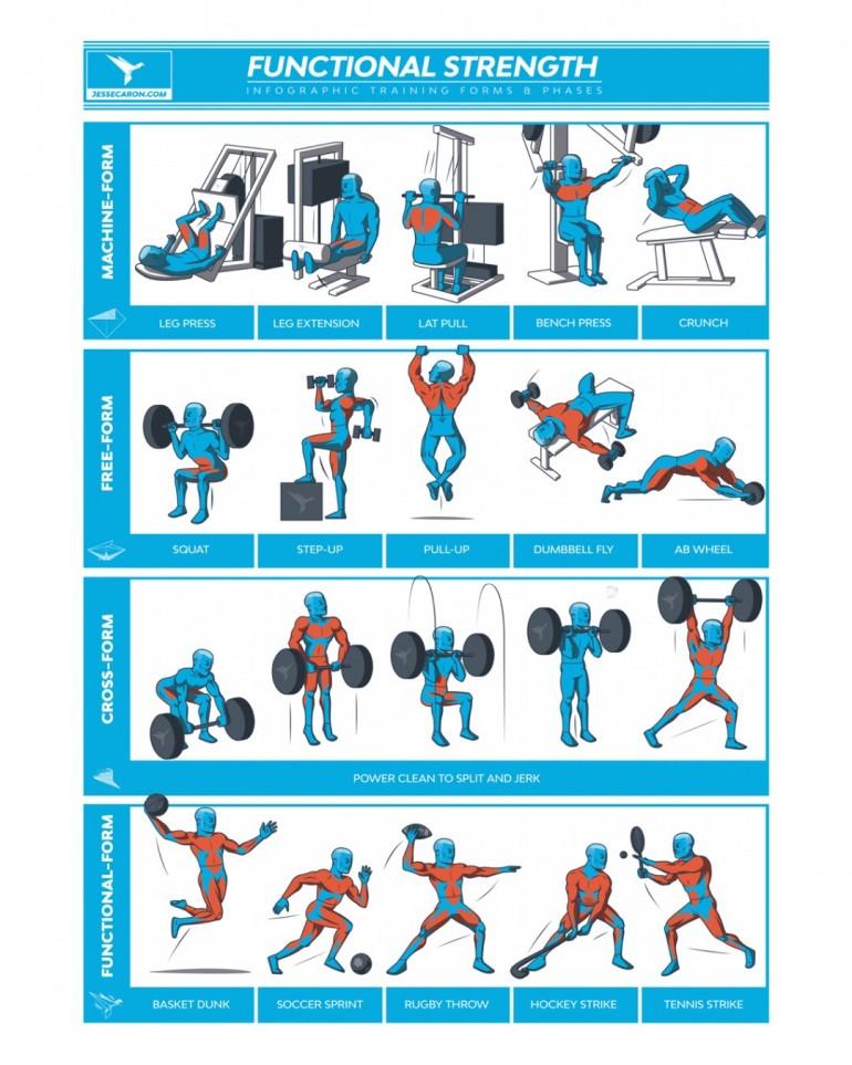 Marvin Bruin Art & Illustration » Jesse Caron: Exercises ...